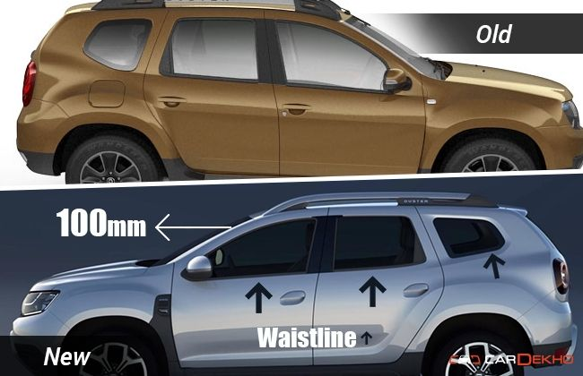 Renault Duster: Old vs New