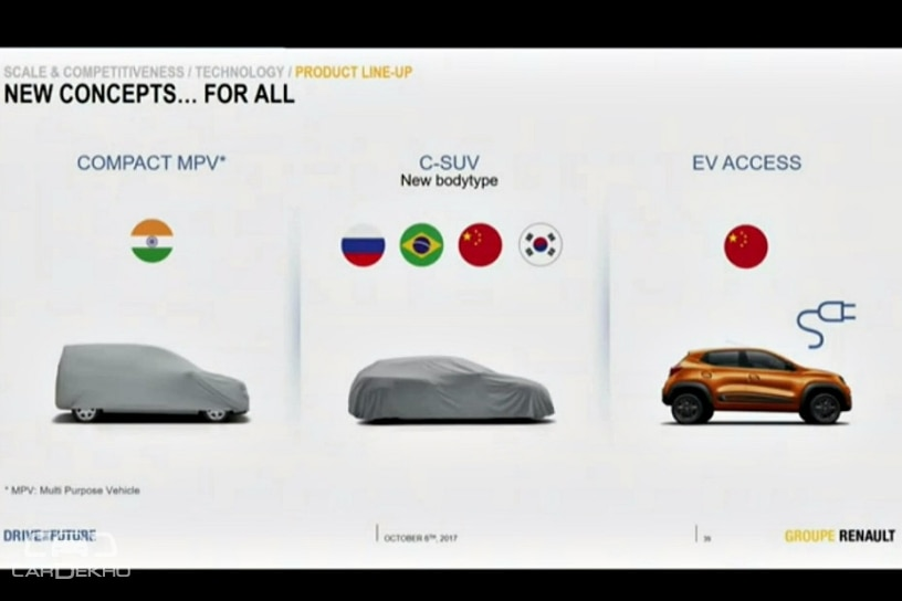 Renault Drive The Future 2017-2022 Business Plan (India)