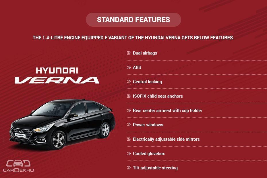 Toyota Yaris Vs Hyundai Verna – Spec Comparison