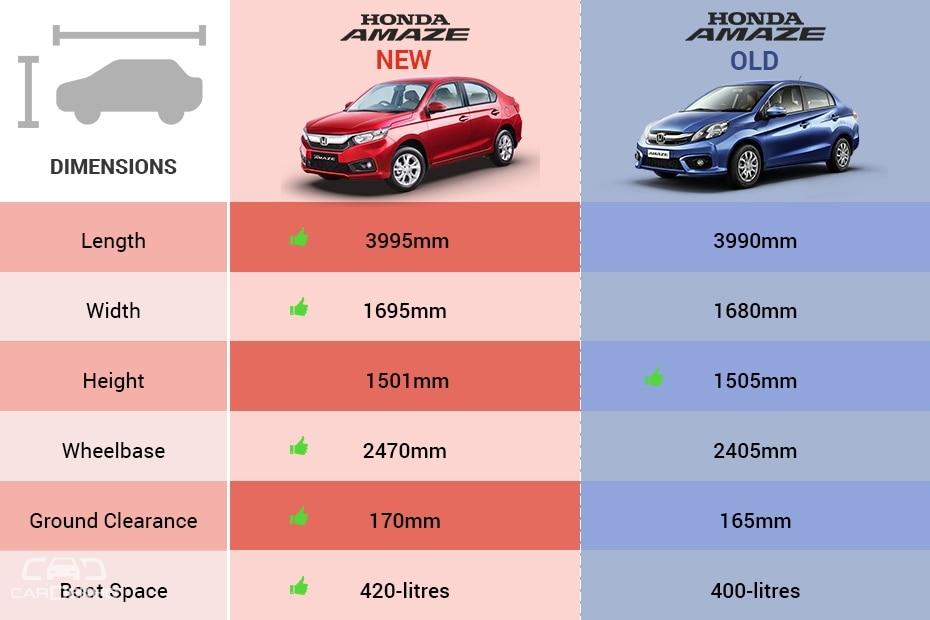 Honda Amaze: Old vs New
