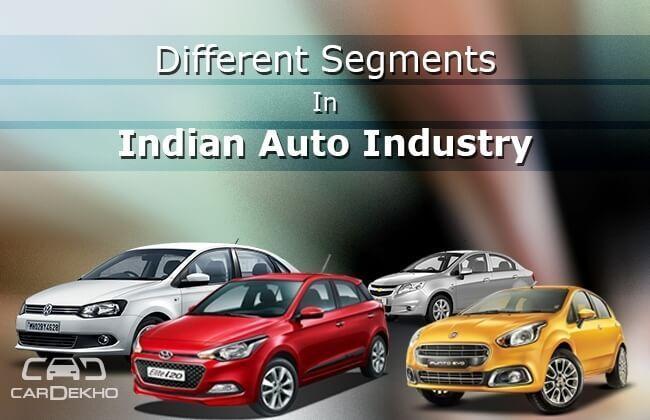 Indian Car Loan Emi Calculator